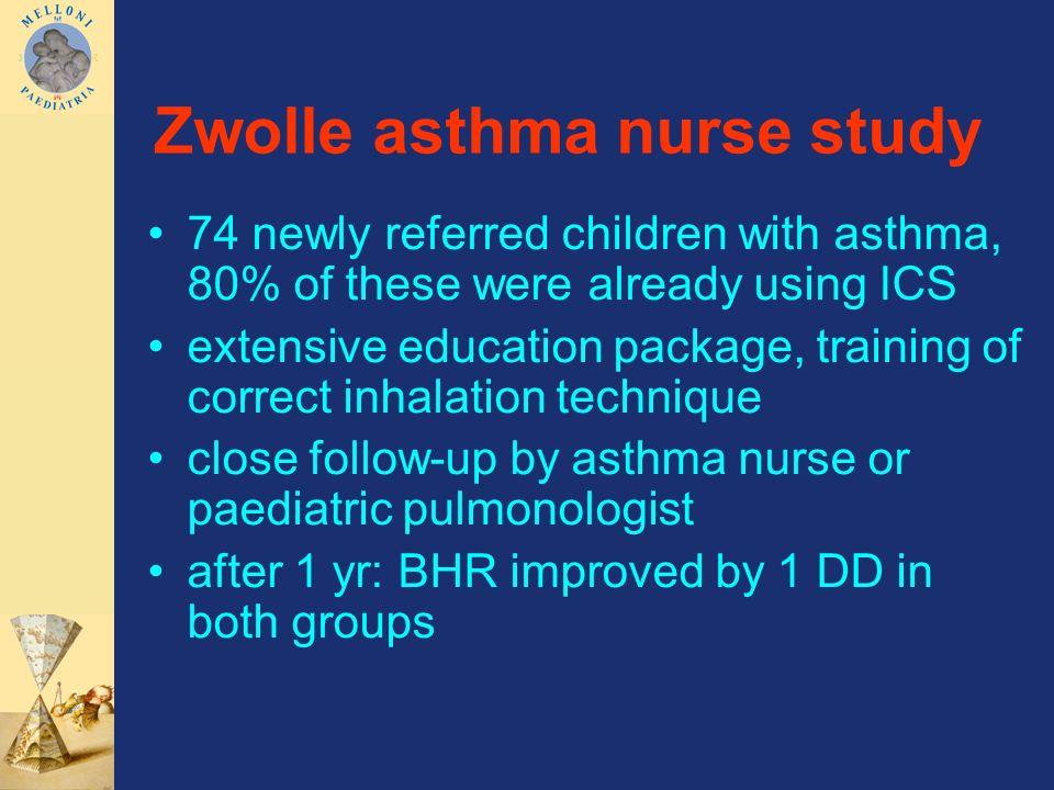 Zwolle asthma nurse study