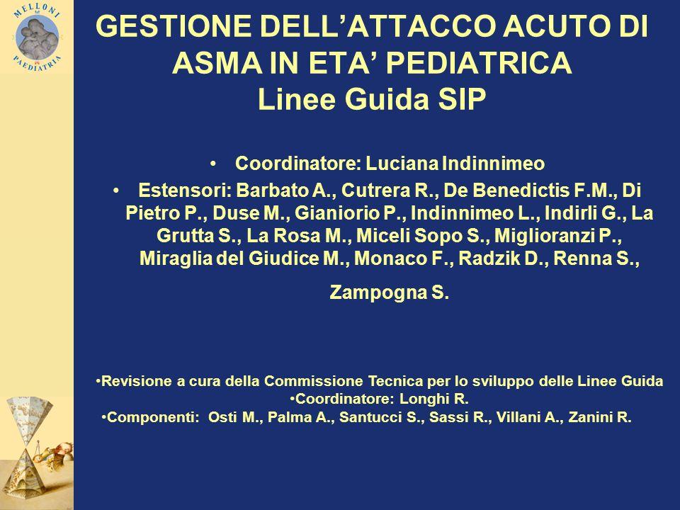 GESTIONE DELL'ATTACCO ACUTO DI ASMA IN ETA' PEDIATRICA Linee Guida SIP