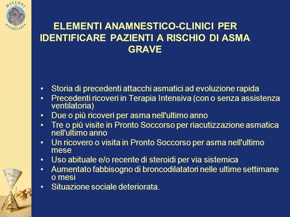 ELEMENTI ANAMNESTICO-CLINICI PER IDENTIFICARE PAZIENTI A RISCHIO DI ASMA GRAVE