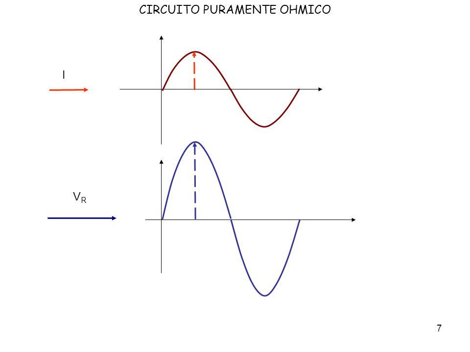 CIRCUITO PURAMENTE OHMICO