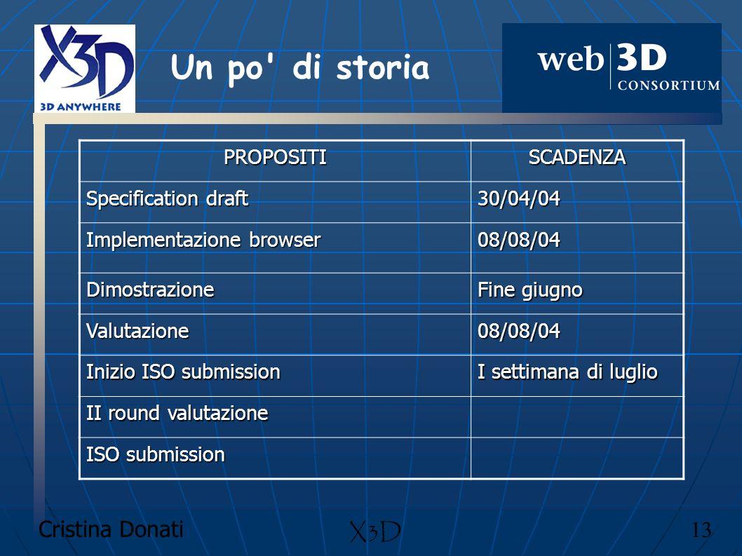 Un po di storia X3D Cristina Donati 13 PROPOSITI SCADENZA