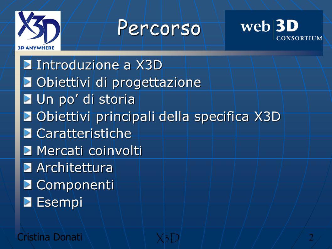 Percorso Introduzione a X3D Obiettivi di progettazione