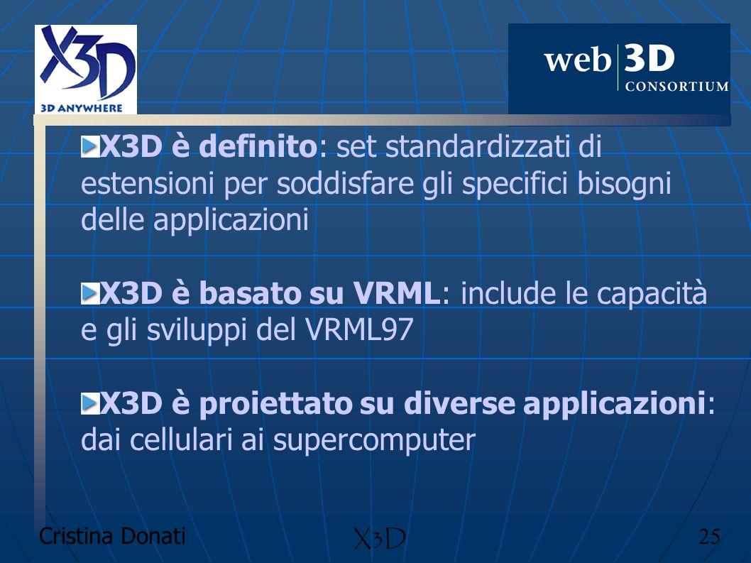 X3D è basato su VRML: include le capacità e gli sviluppi del VRML97