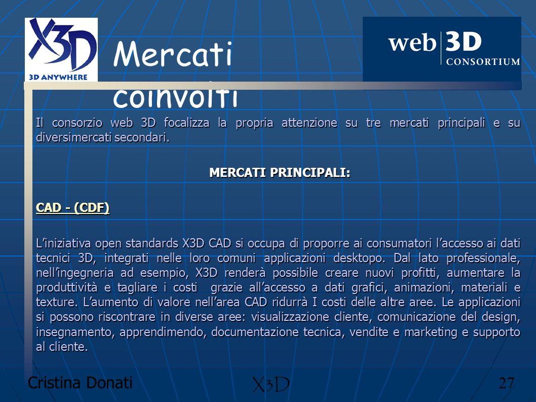 Mercati coinvolti X3D Cristina Donati 27