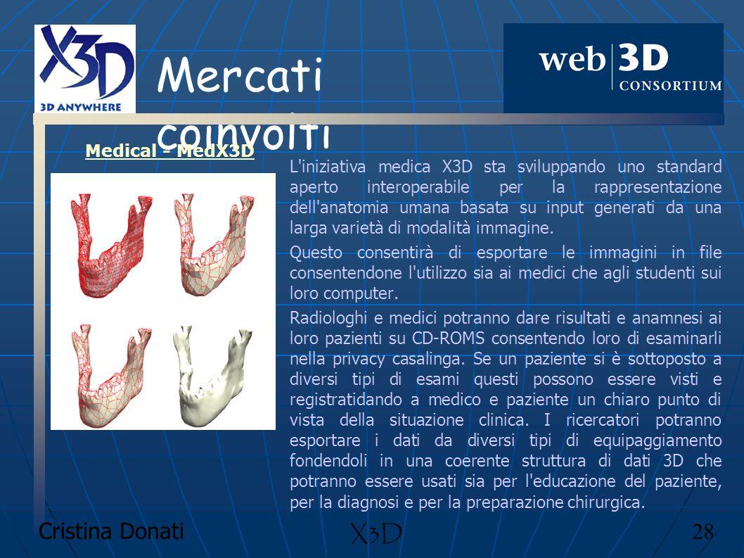 Mercati coinvolti X3D Cristina Donati 28 Medical - MedX3D