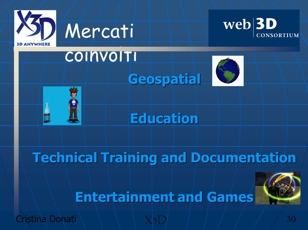 Technical Training and Documentation Entertainment and Games