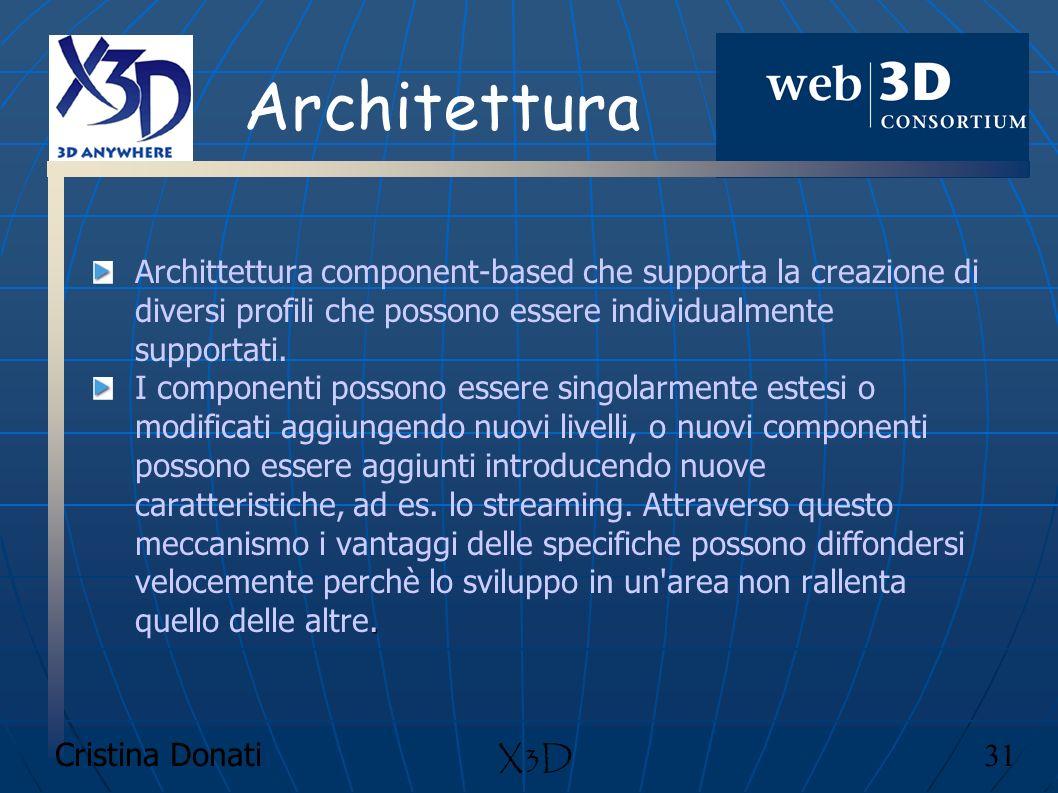 Architettura Archittettura component-based che supporta la creazione di diversi profili che possono essere individualmente supportati.