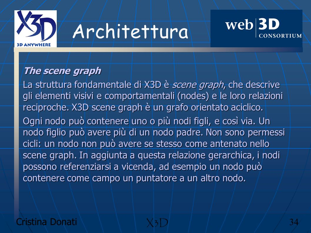 Architettura The scene graph