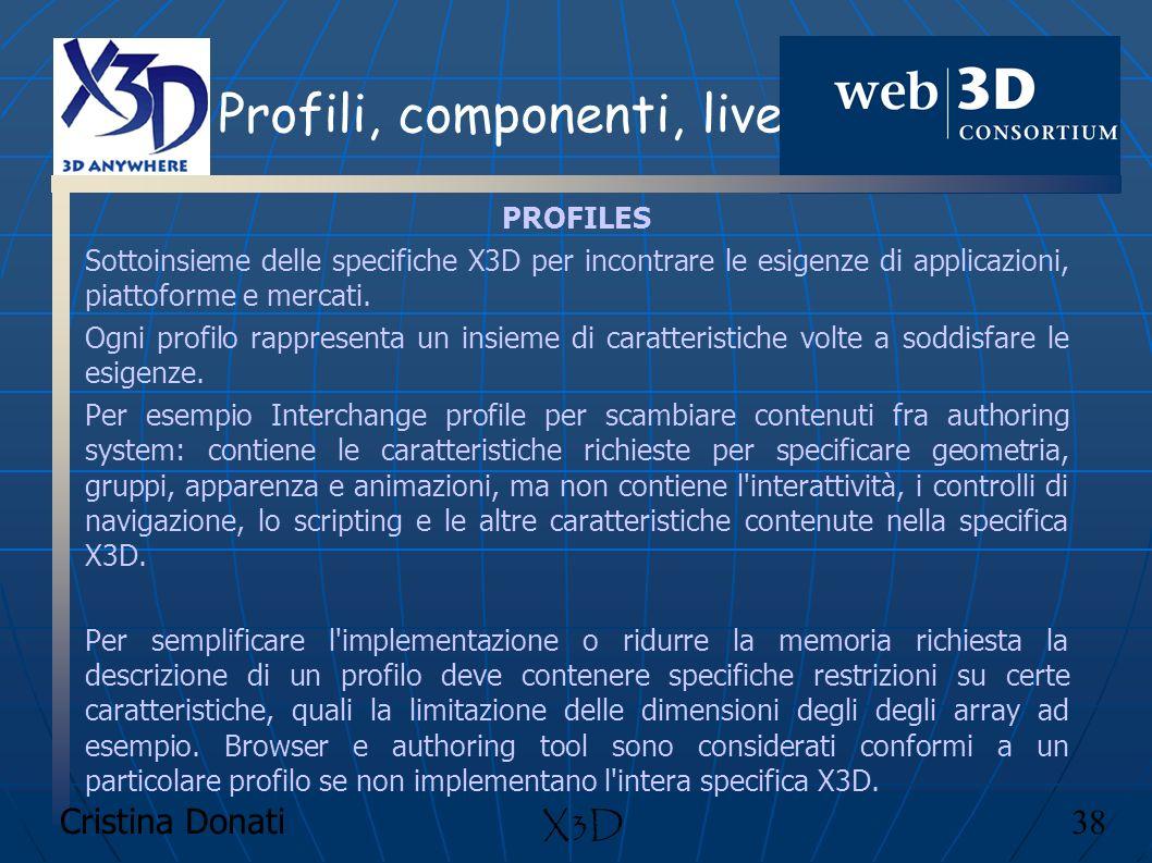 Profili, componenti, livelli