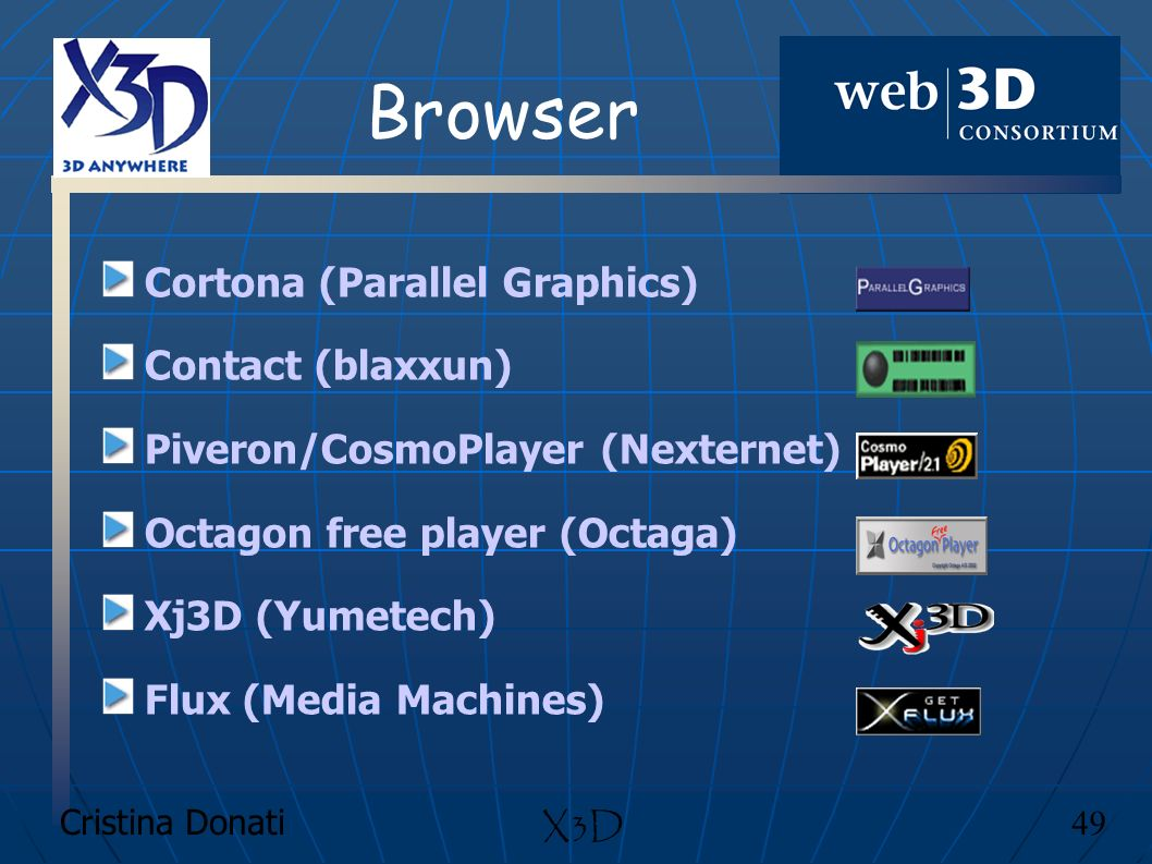 Browser Cortona (Parallel Graphics) Contact (blaxxun)