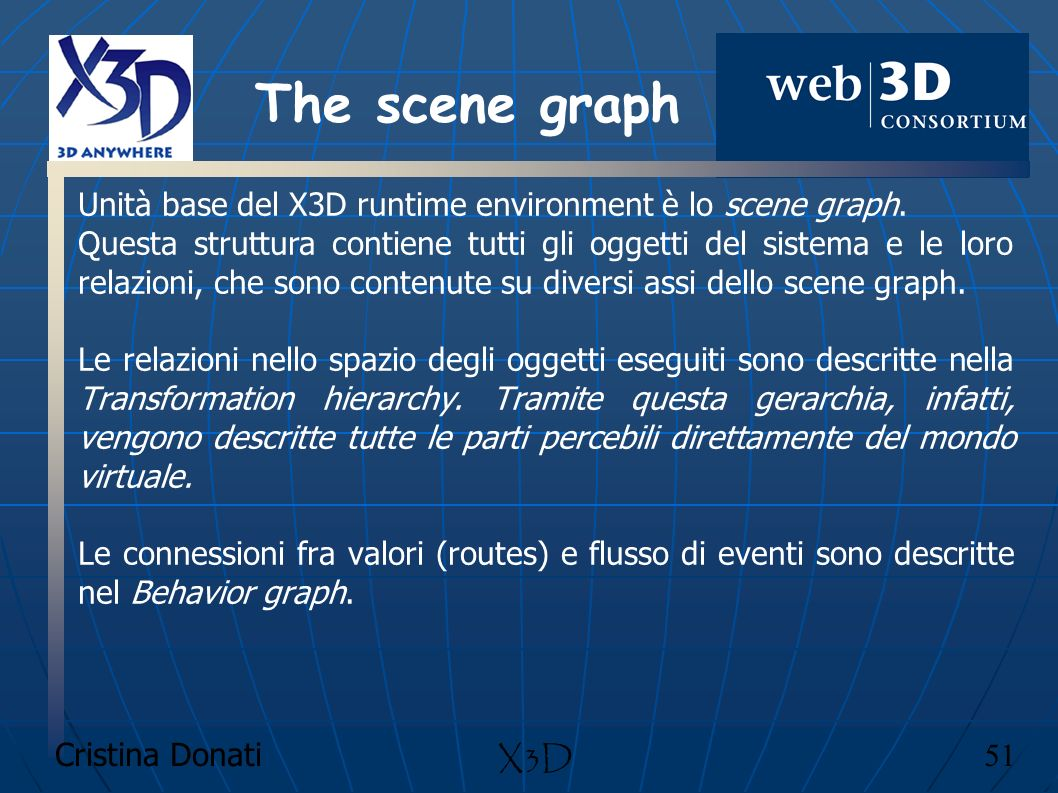 The scene graph Unità base del X3D runtime environment è lo scene graph.