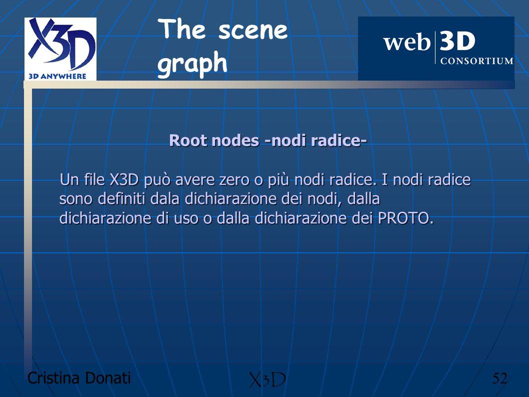 Root nodes -nodi radice-