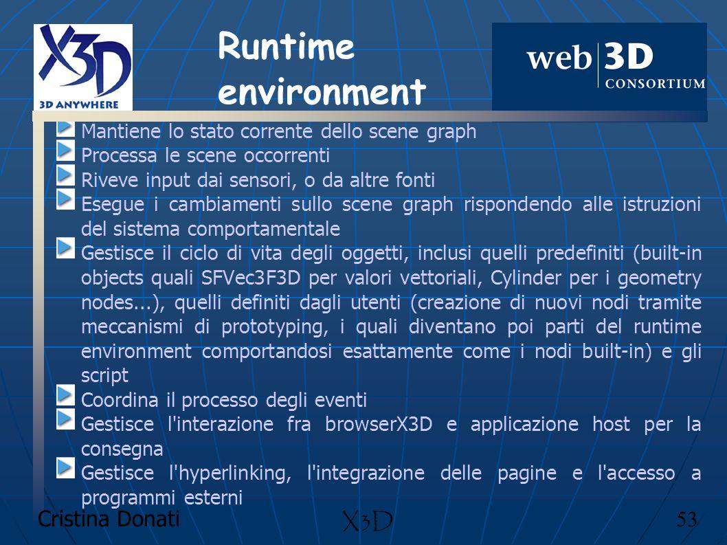 Runtime environment X3D Cristina Donati 53