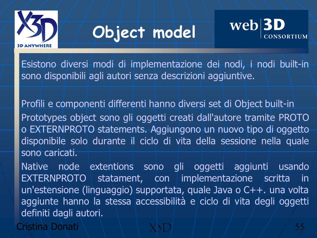 Object model Esistono diversi modi di implementazione dei nodi, i nodi built-in sono disponibili agli autori senza descrizioni aggiuntive.