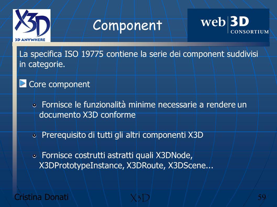 Component La specifica ISO 19775 contiene la serie dei component suddivisi in categorie. Core component.