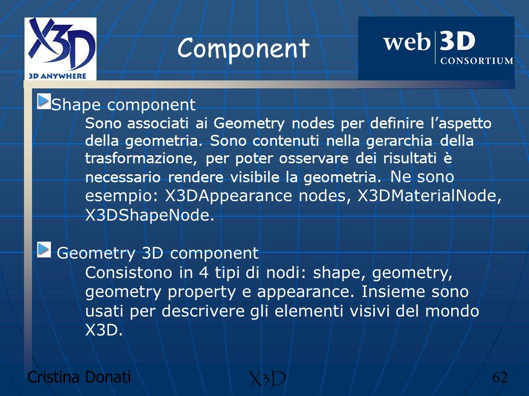 Component Shape component Geometry 3D component