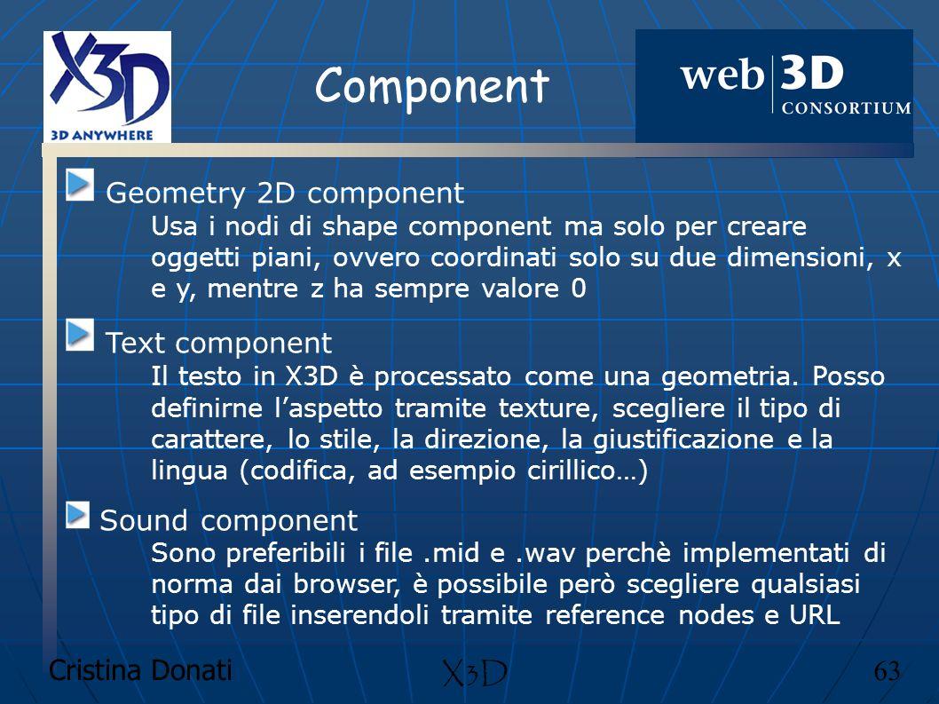 Component Geometry 2D component Text component Sound component X3D