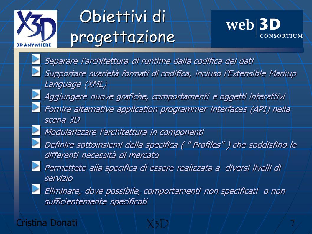 Obiettivi di progettazione