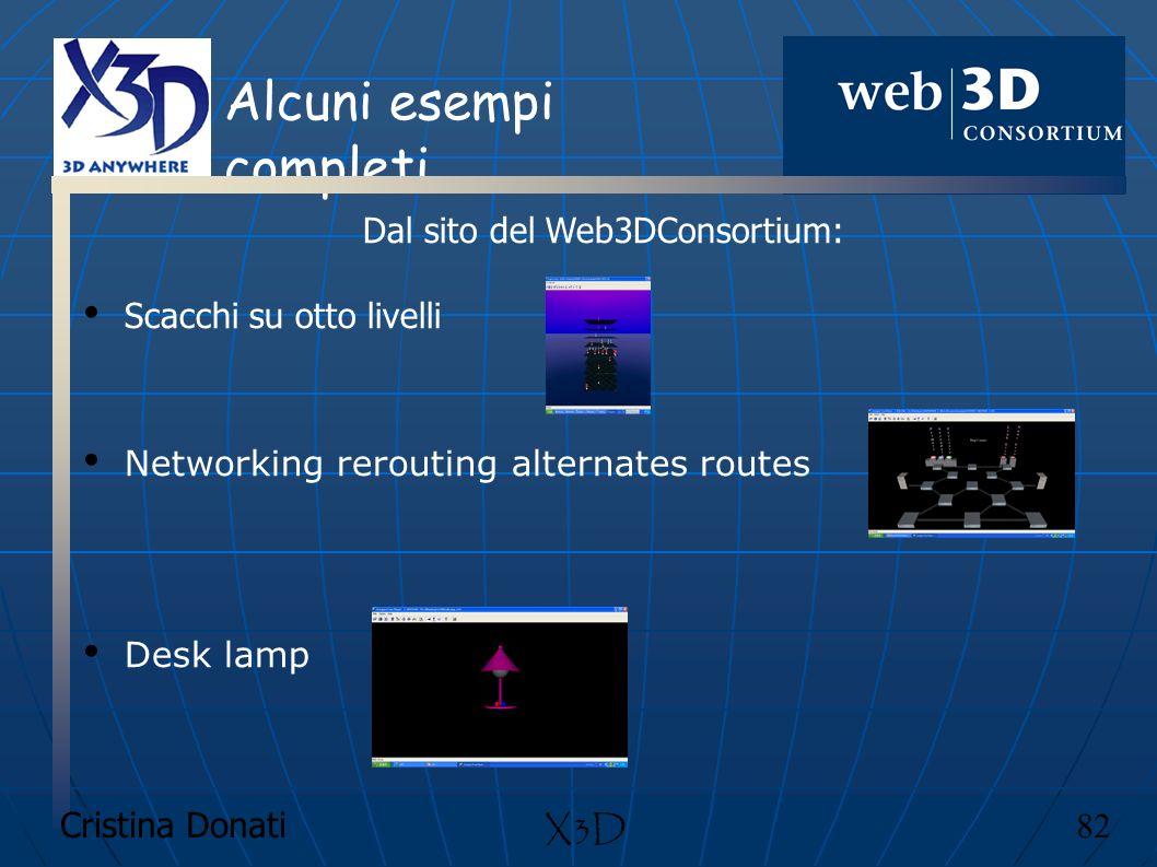 Dal sito del Web3DConsortium: