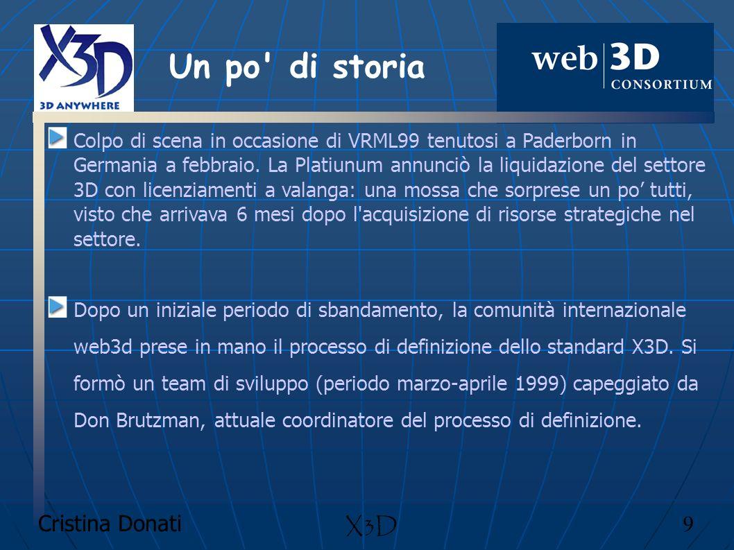 Un po di storia X3D Cristina Donati 9