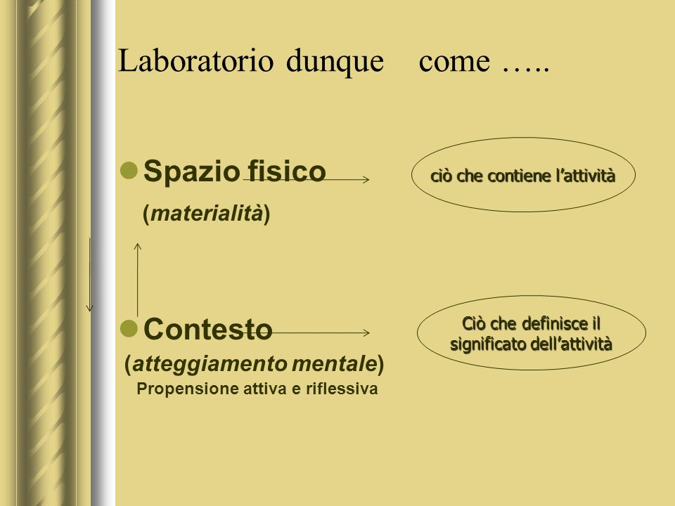 Laboratorio dunque come …..