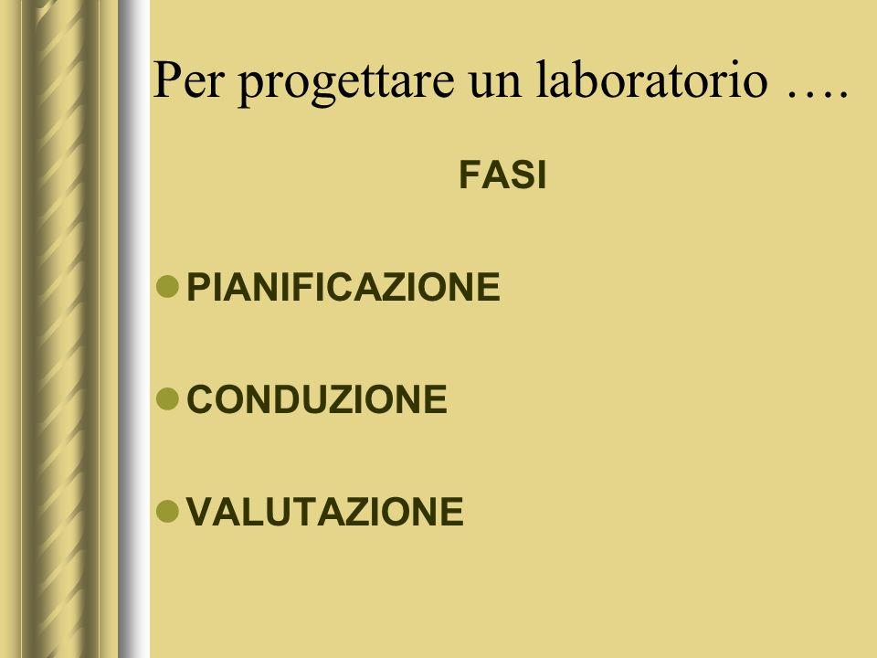 Per progettare un laboratorio ….