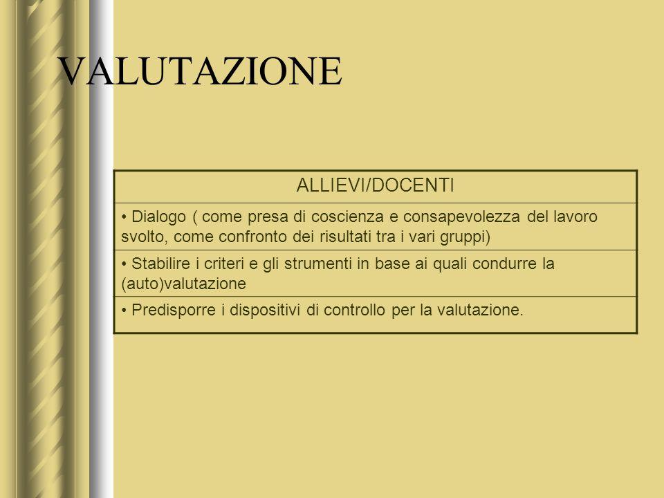 VALUTAZIONE ALLIEVI/DOCENTI