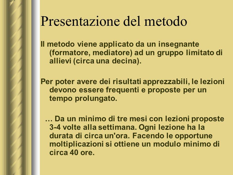 Presentazione del metodo