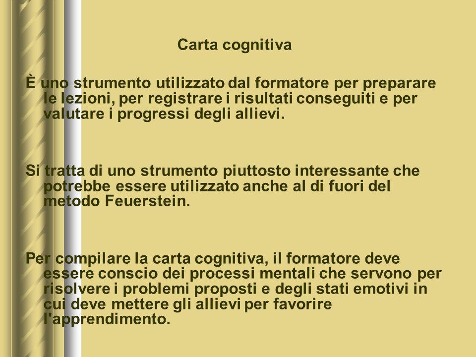 Carta cognitiva