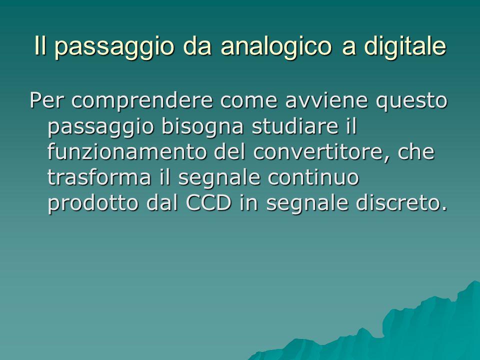 Il passaggio da analogico a digitale