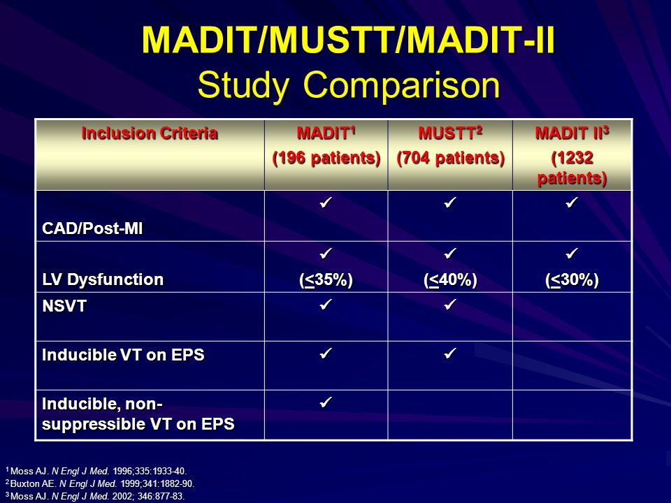 MADIT/MUSTT/MADIT-II Study Comparison