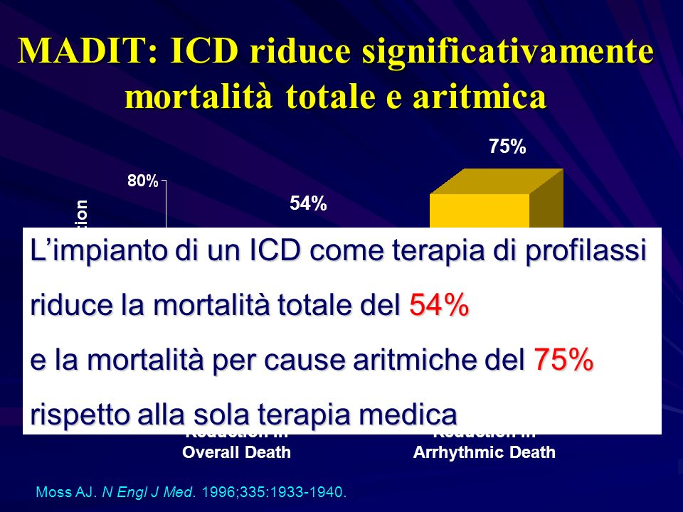 MADIT: ICD riduce significativamente mortalità totale e aritmica