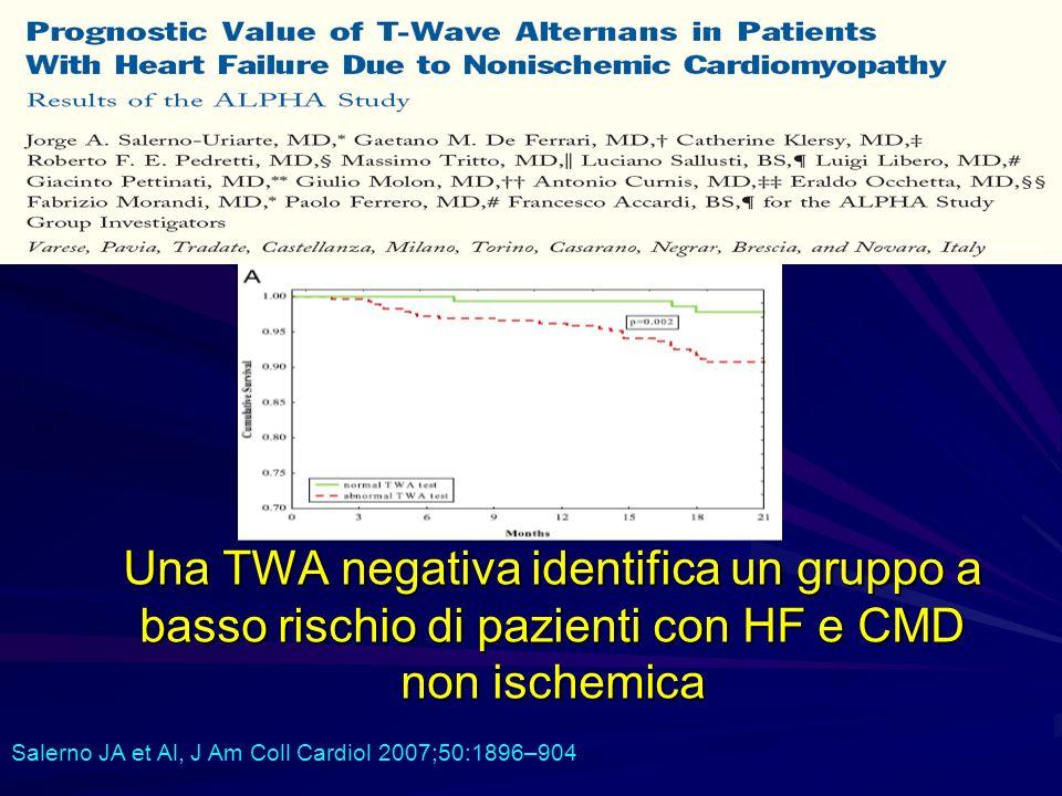 Una TWA negativa identifica un gruppo a basso rischio di pazienti con HF e CMD non ischemica