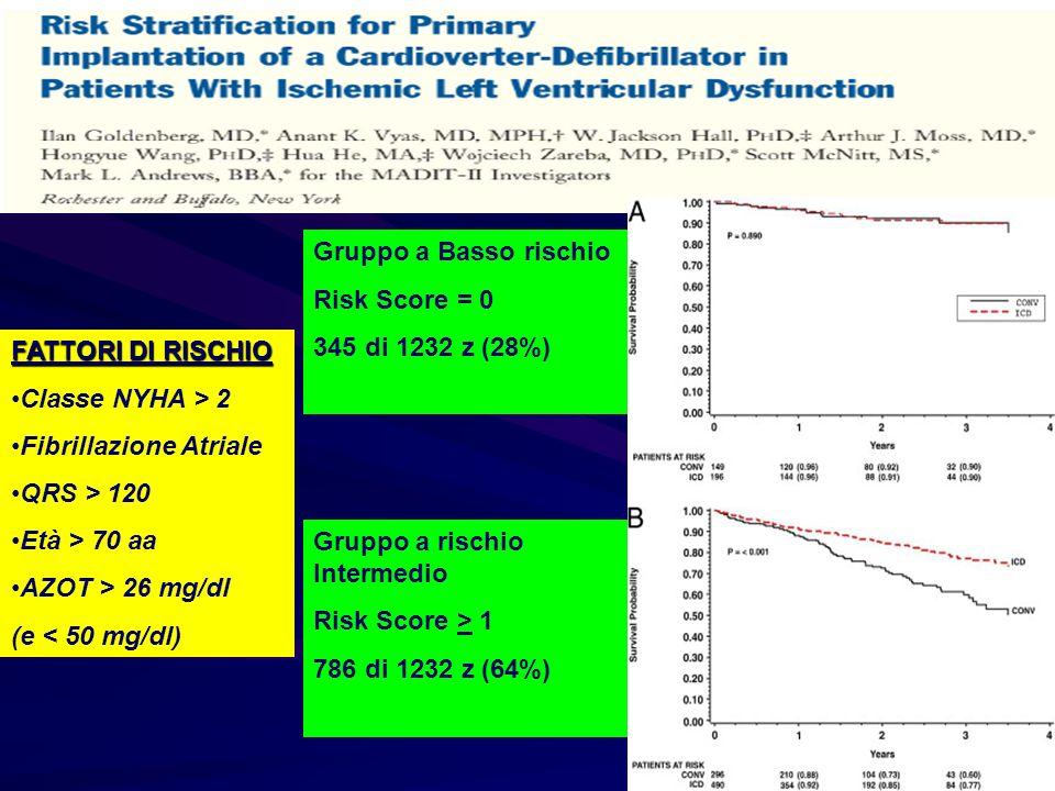 Gruppo a Basso rischio Risk Score = 0. 345 di 1232 z (28%) FATTORI DI RISCHIO. Classe NYHA > 2. Fibrillazione Atriale.