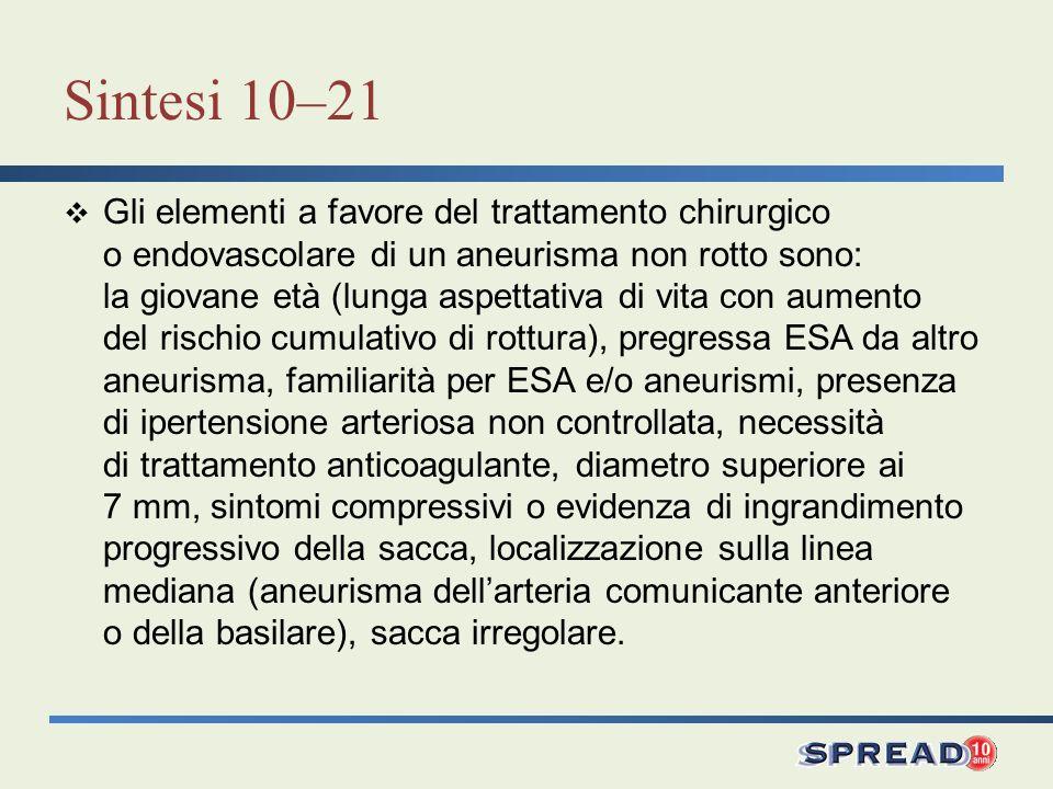 Sintesi 10–21