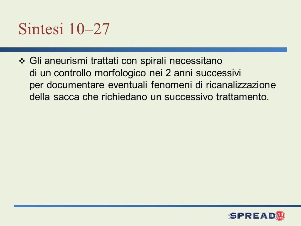 Sintesi 10–27