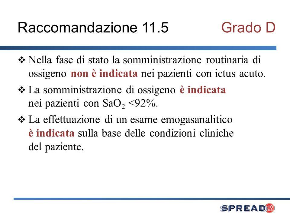 Raccomandazione 11.5 Grado D