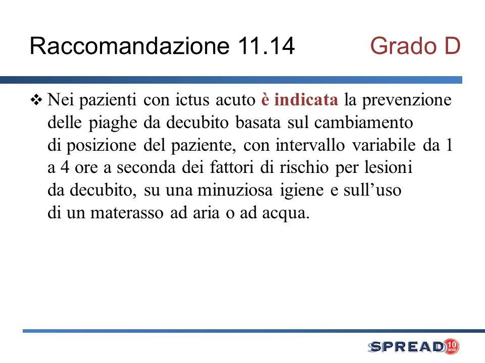 Raccomandazione 11.14 Grado D