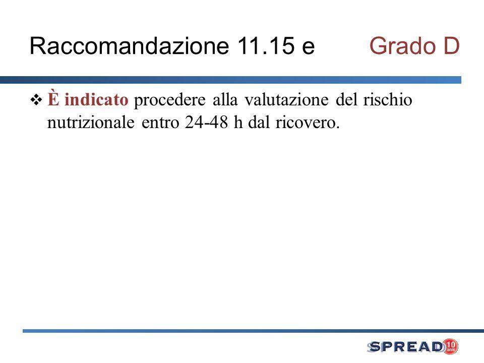 Raccomandazione 11.15 e Grado D