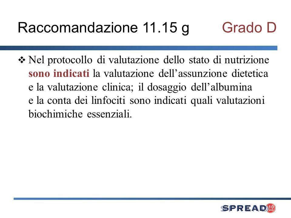Raccomandazione 11.15 g Grado D