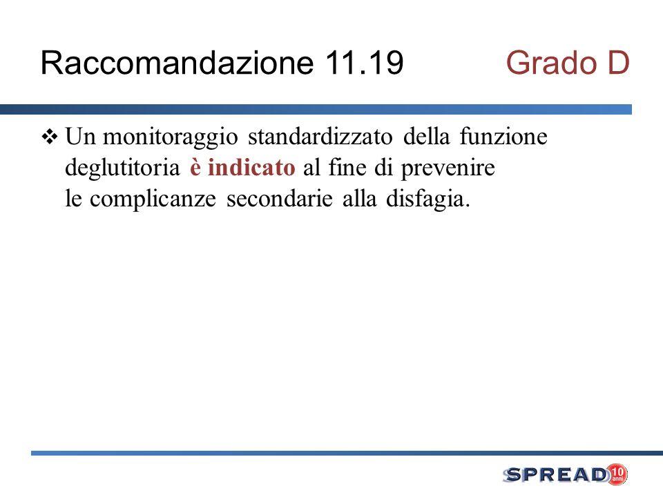Raccomandazione 11.19 Grado D