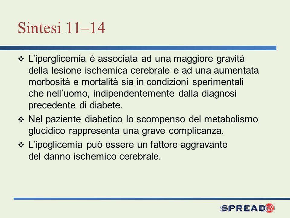 Sintesi 11–14