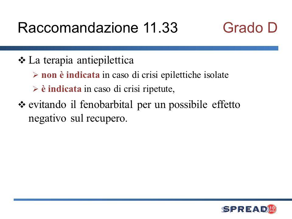 Raccomandazione 11.33 Grado D