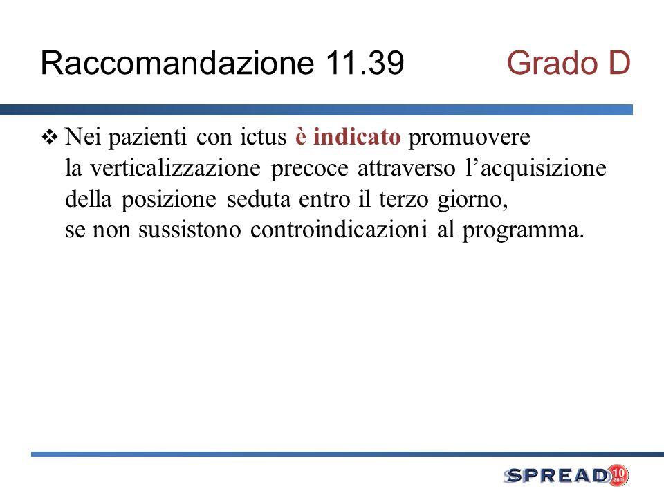 Raccomandazione 11.39 Grado D
