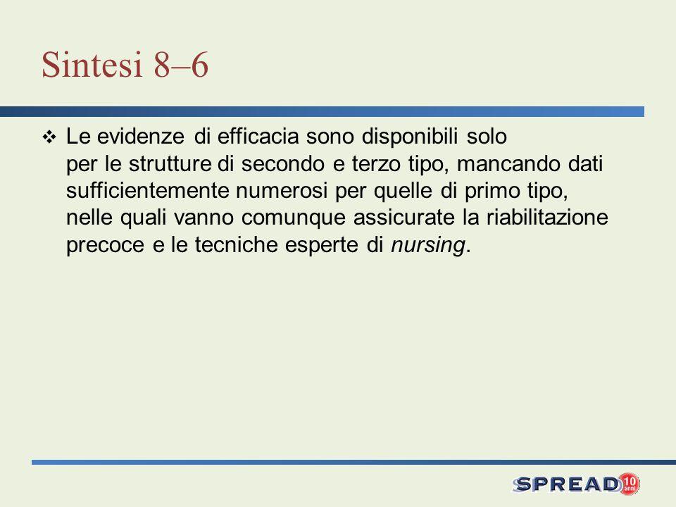 Sintesi 8–6