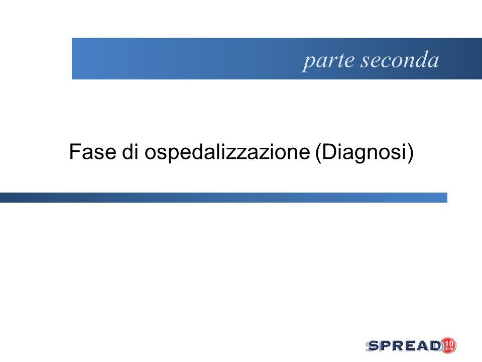 Fase di ospedalizzazione (Diagnosi)