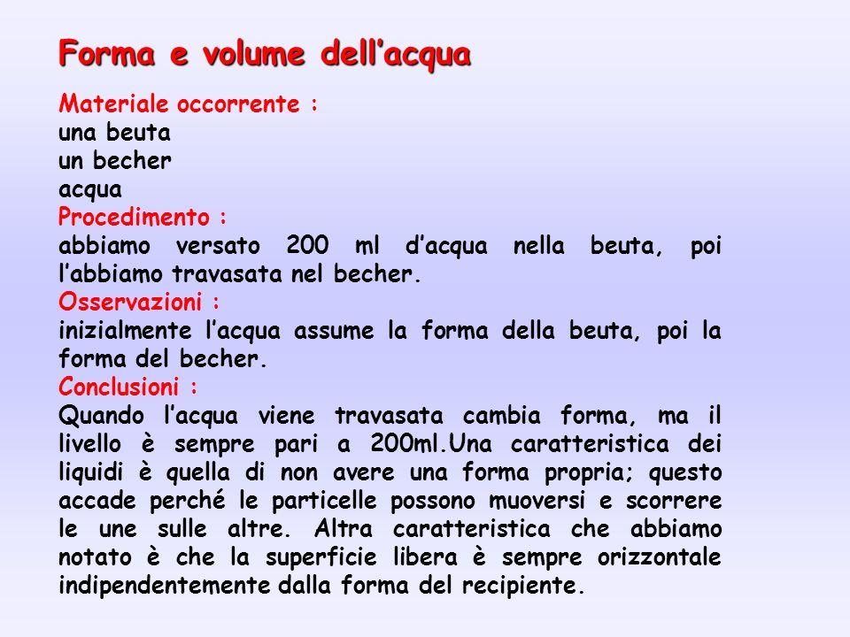Forma e volume dell'acqua