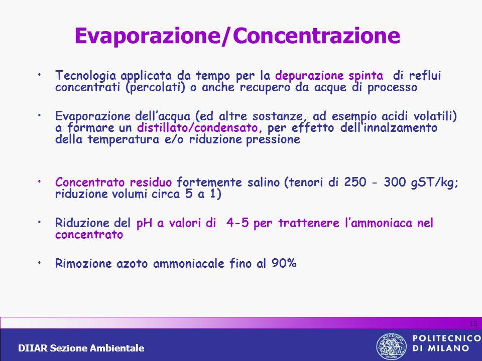 Evaporazione/Concentrazione
