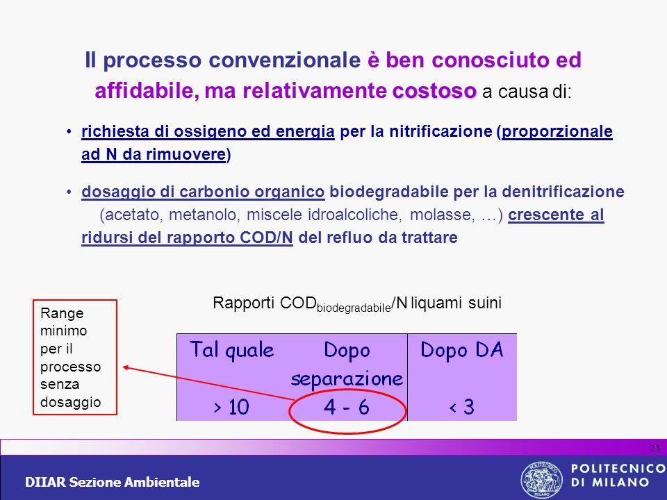 Il processo convenzionale è ben conosciuto ed affidabile, ma relativamente costoso a causa di: