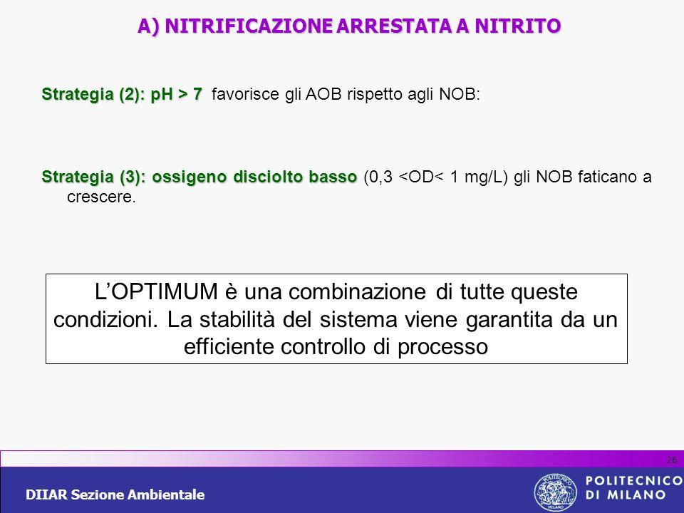 A) NITRIFICAZIONE ARRESTATA A NITRITO